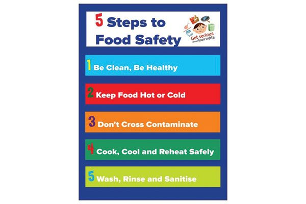 Free Food Safety Signs Australia